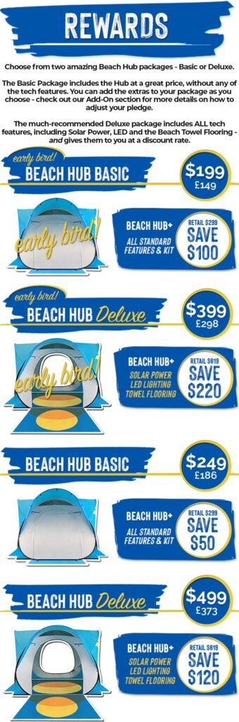 Beach Hub - the Instant Beach Shelter, Reimagined.